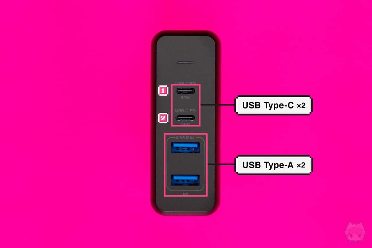 108W Pro USB-C PD Desktop Chargerのポート構成