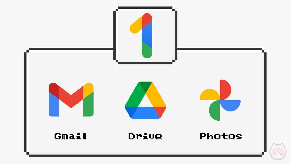 Google One = Gmail + Drive + Photos