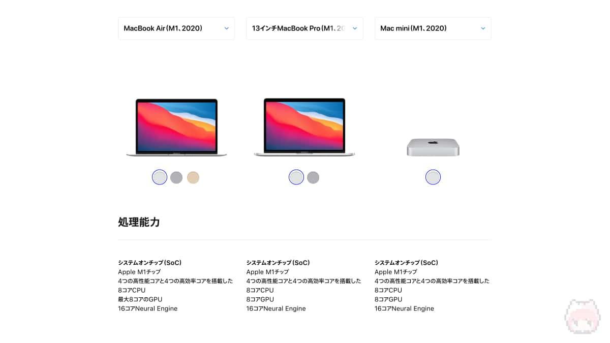 各Macとも、Apple M1のクロック周波数が分からない。
