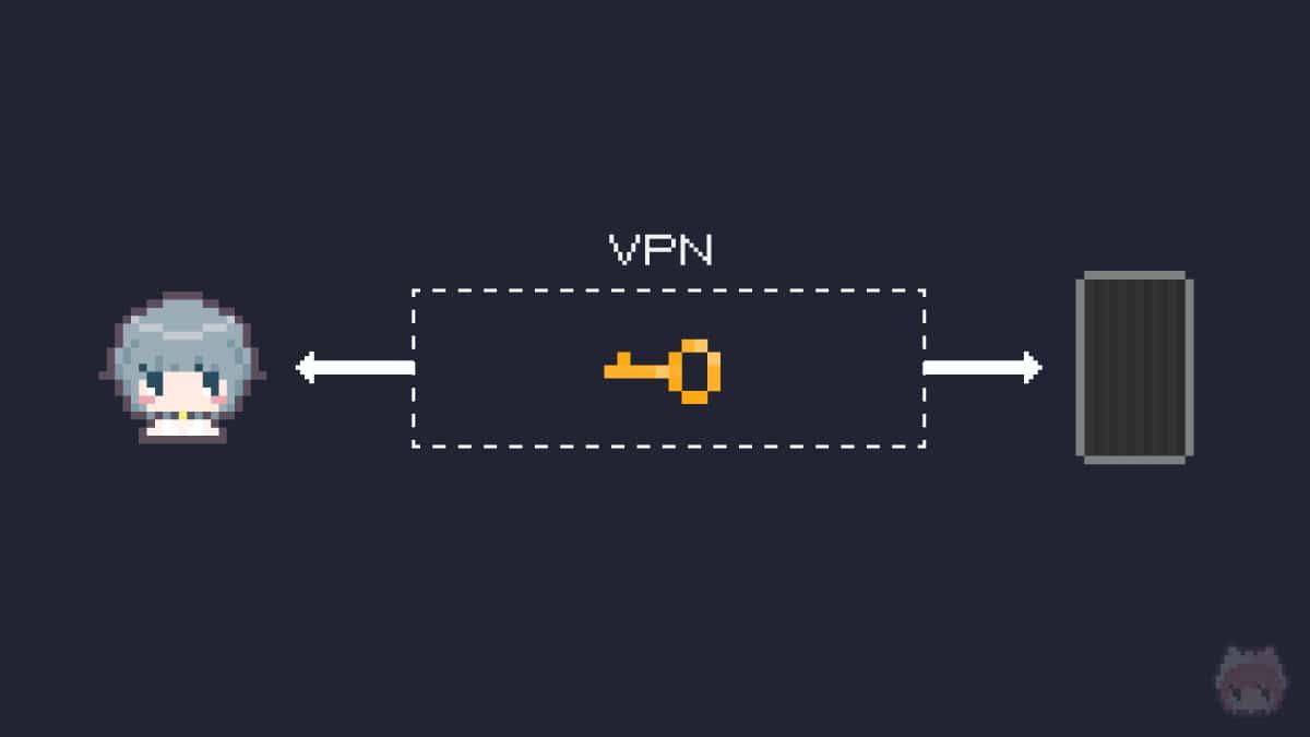 VPNサービスの利用