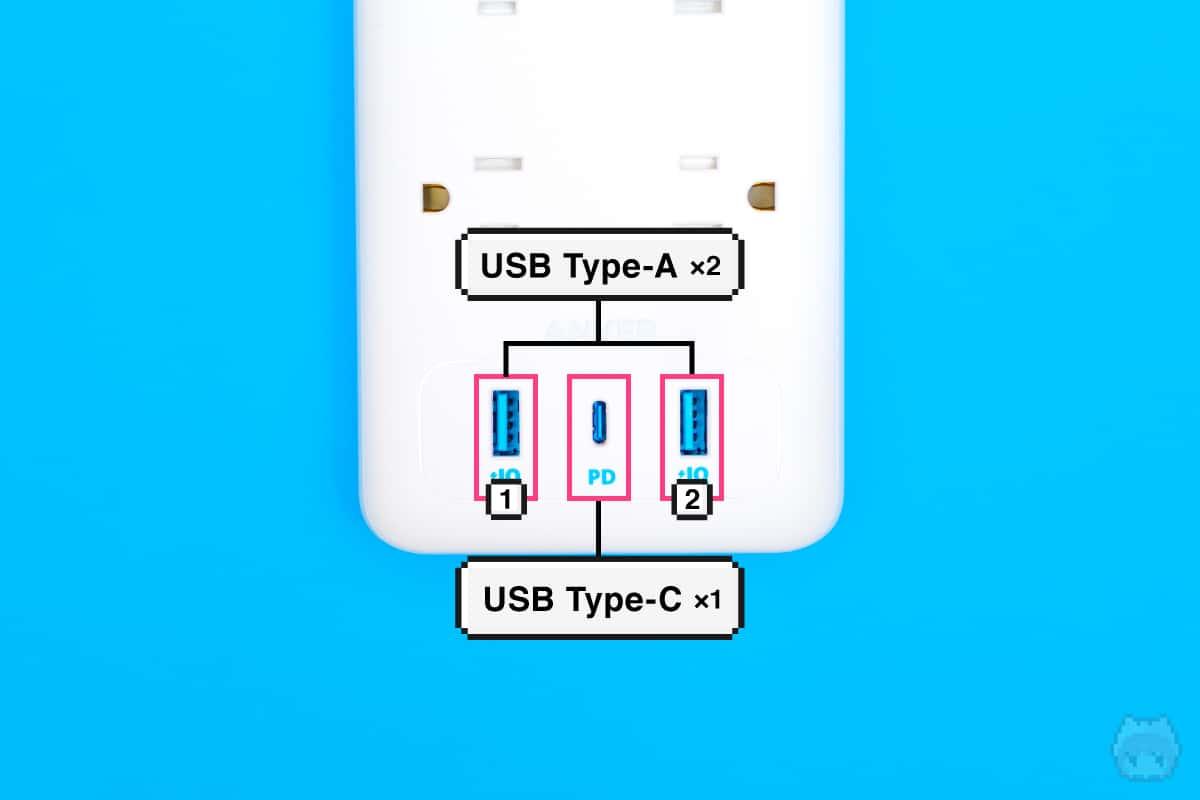 Anker PowerPort Strip PD 6のUSBポート構成