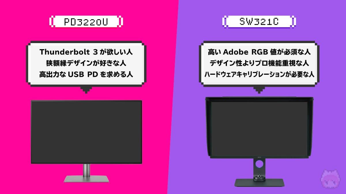 PD3220U vs SW321C