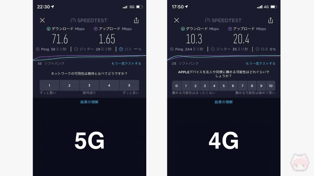 mineoの5G・4Gの通信速度比較