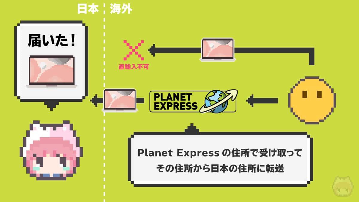 Planet Expressの仕組と役割