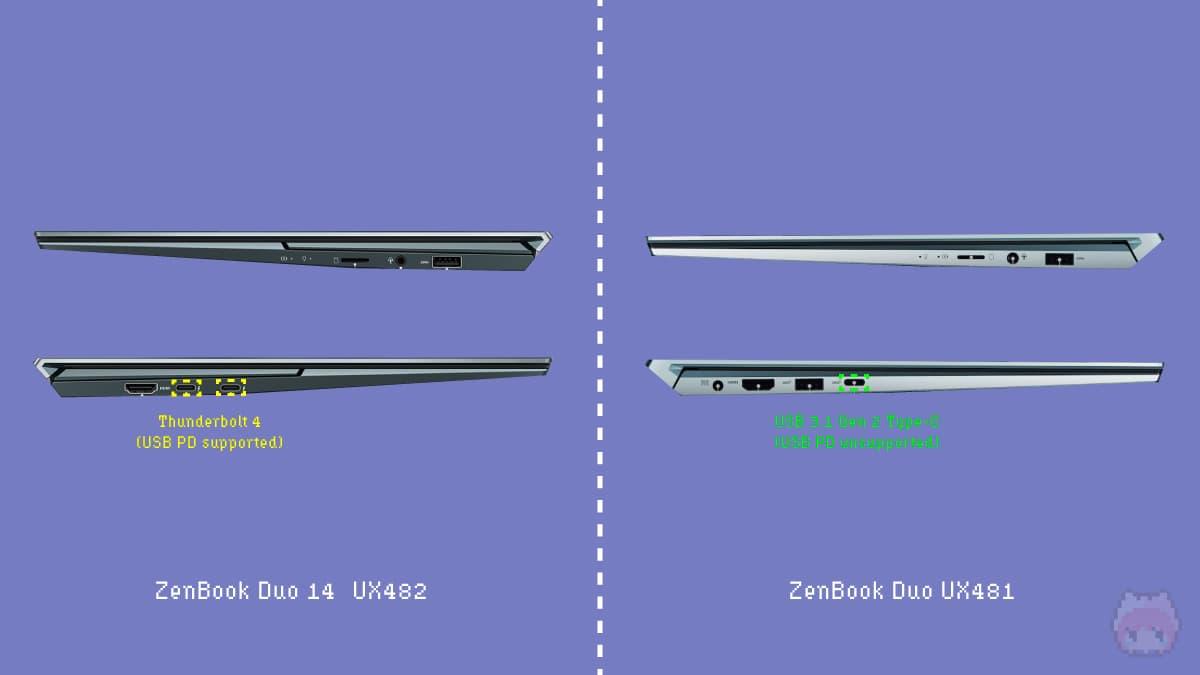 ZenBook Duo 14(UX482)
