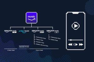 8種類ある『Amazon Music』のプランを表と系統樹で整理した