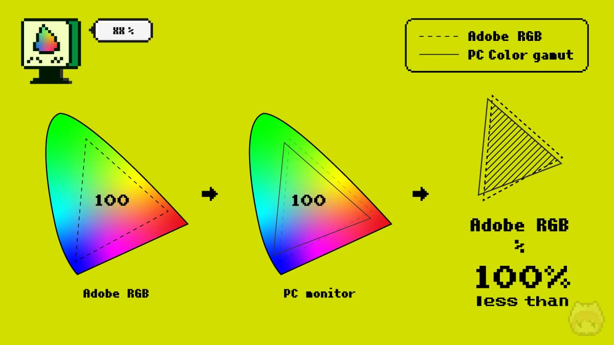 『XX比』と『XXカバー率』の違い