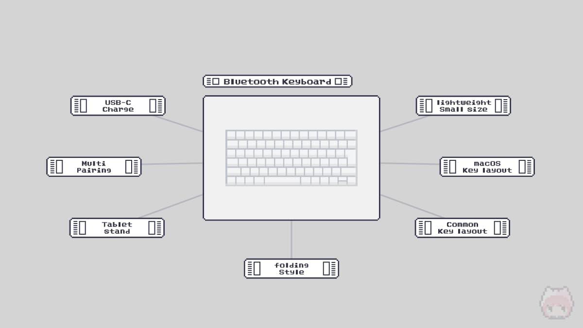 iPad miniに適したBluetoothキーボード選定条件
