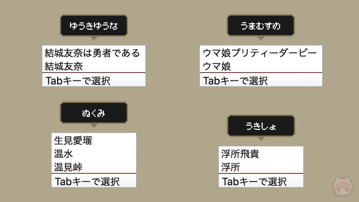 Google日本語入力は流行語・新語・人名地名に強い