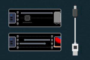 『USB PD - DCプラグ変換アダプタ』でType-C電源共通化