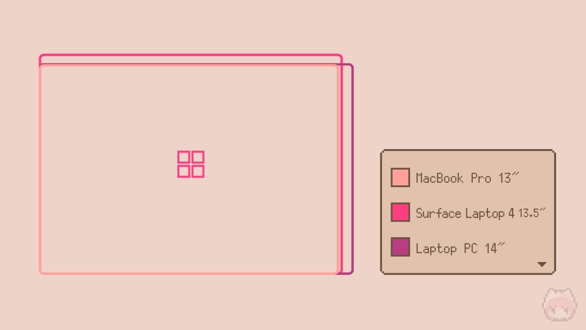 画面サイズ別の本体サイズ比較