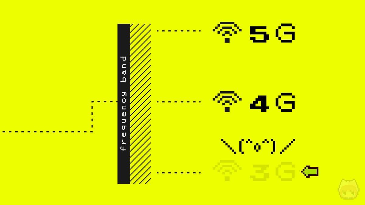 ahamo 3G回線非対応問題