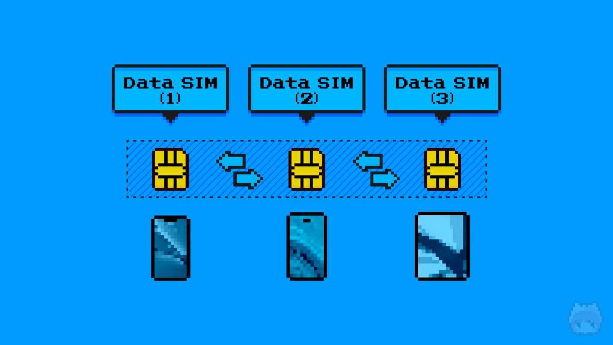 デュアルSIM端末のサブ回線として利用