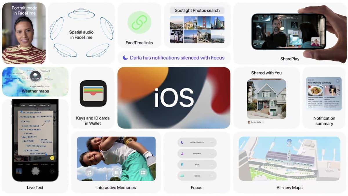iOS 15 - WWDC21
