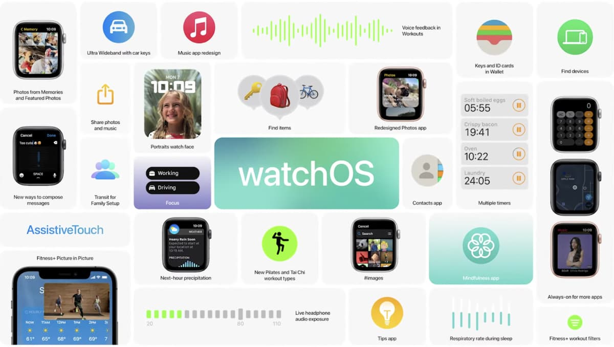 watchOS 8 - WWDC21
