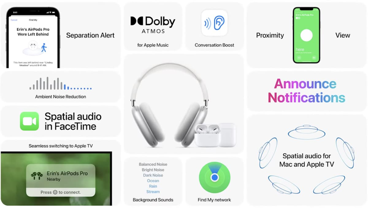 AirPods - WWDC21
