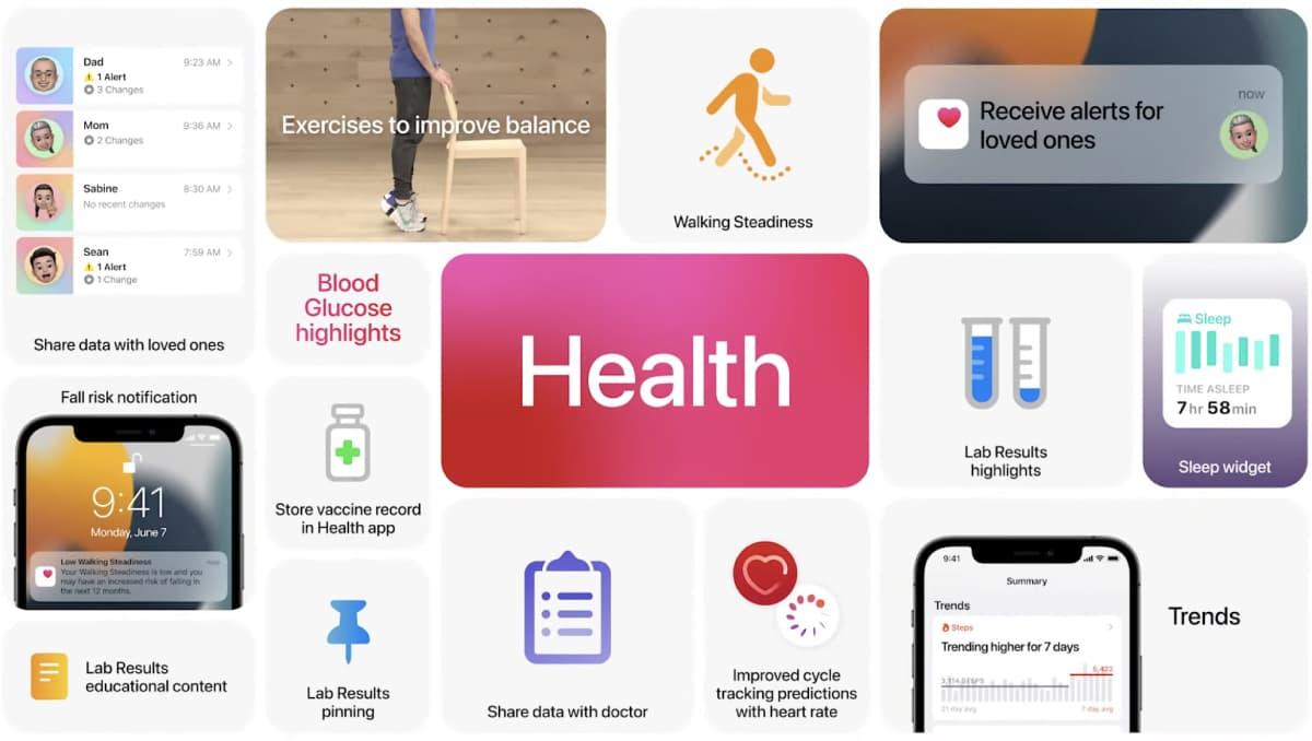 Health - WWDC21