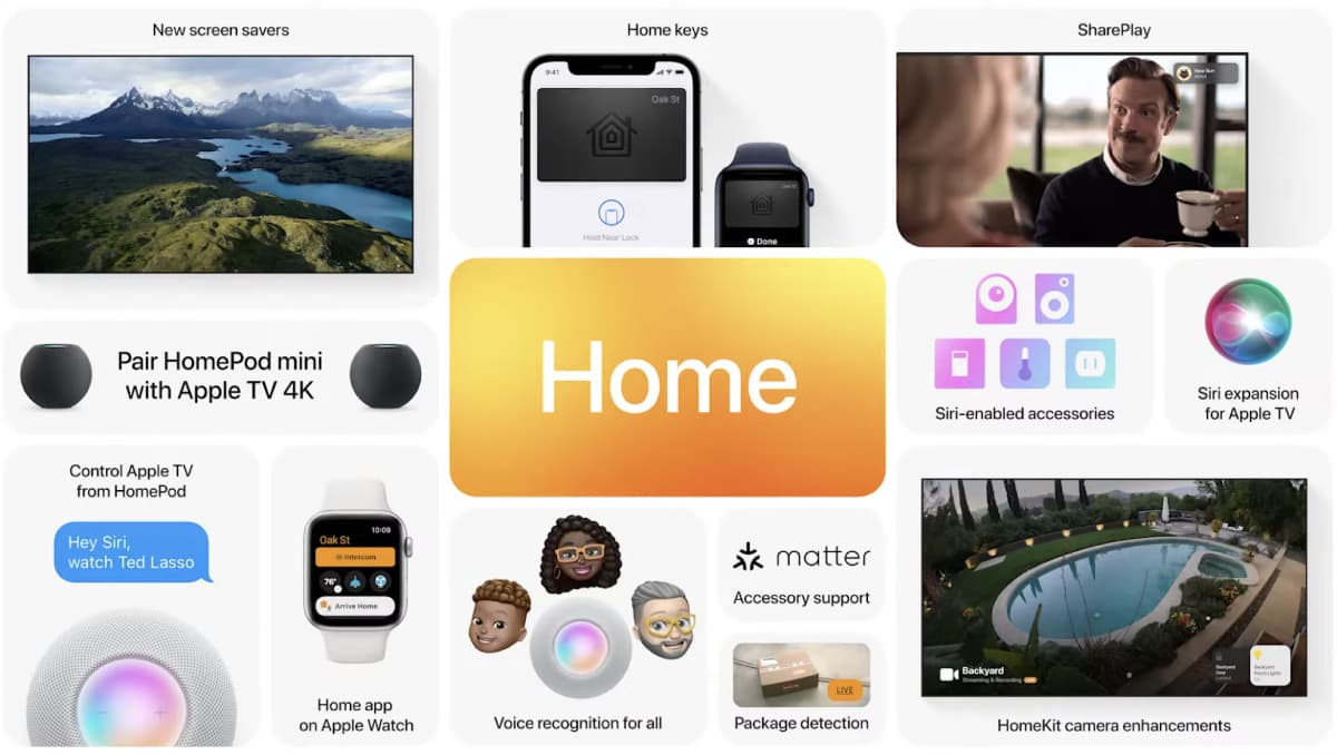 HomeKit - WWDC21