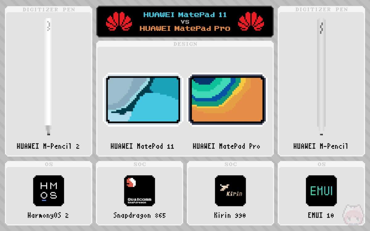 MatePad 11 vs MatePad Pro