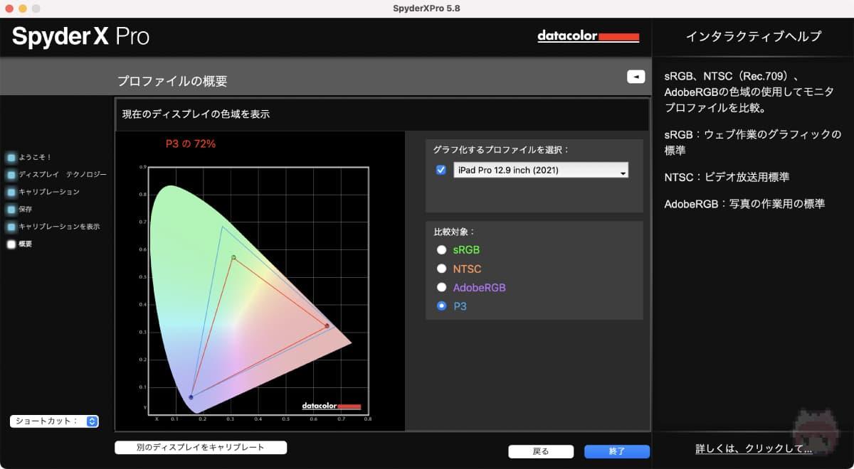 Sidecar利用時のiPad Proの色域