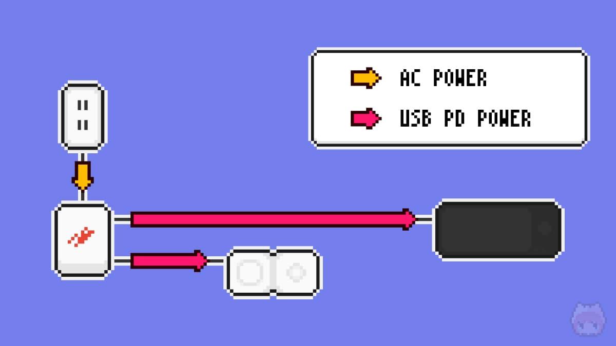 最強のワイヤレス充電器ステーション