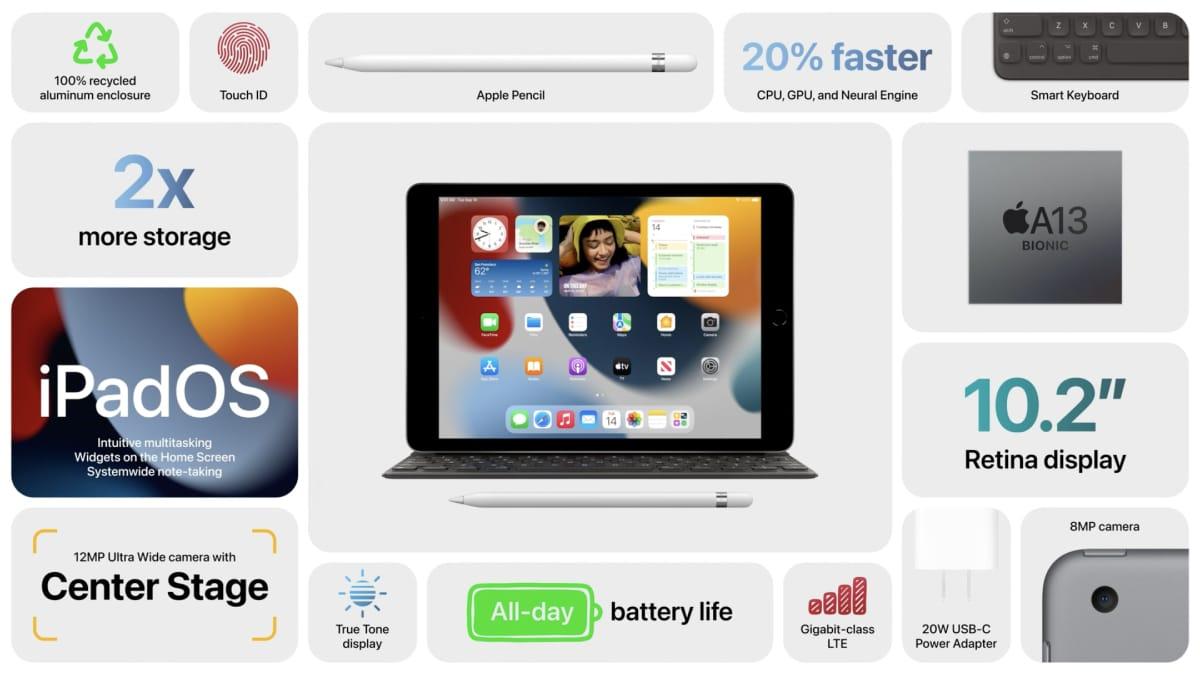 iPad(9th Gen)